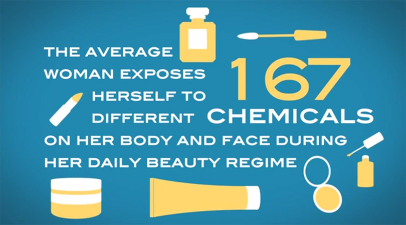 Are You Aware Of The Toxins In Your Everyday Products?